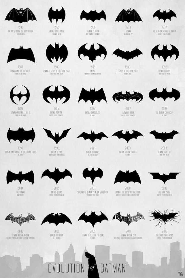 Whats Your Favorite Batman Symbol Batman Comic Vine Current