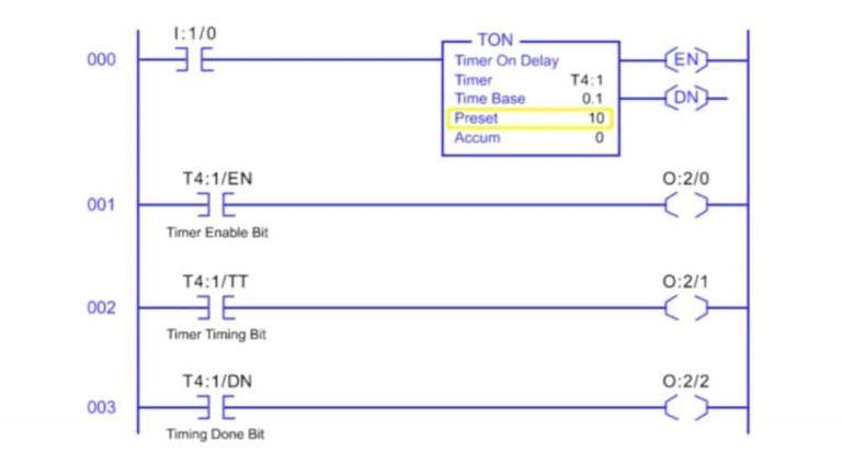 Plc Programming Basics Using Ladder Logic Learn Robotics Plc Programming Ladder Logic Learn Robotics