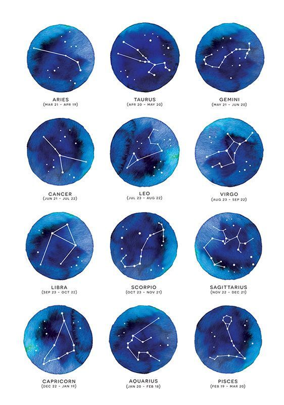 Zodiac Star Constellation Horoscope Watercolor Watercolour