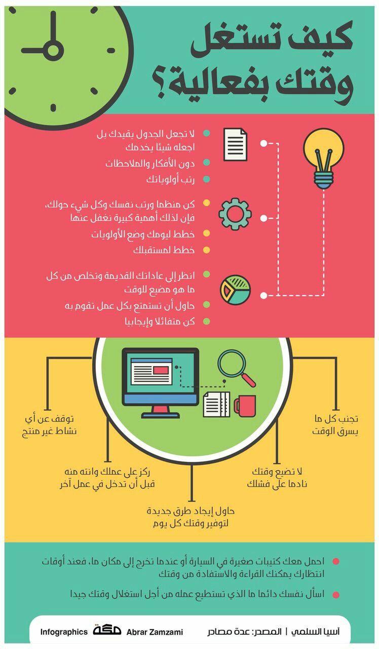 كيف تستغل وقتك بفعالية Study Skills Life Planner Organization Infographic Health