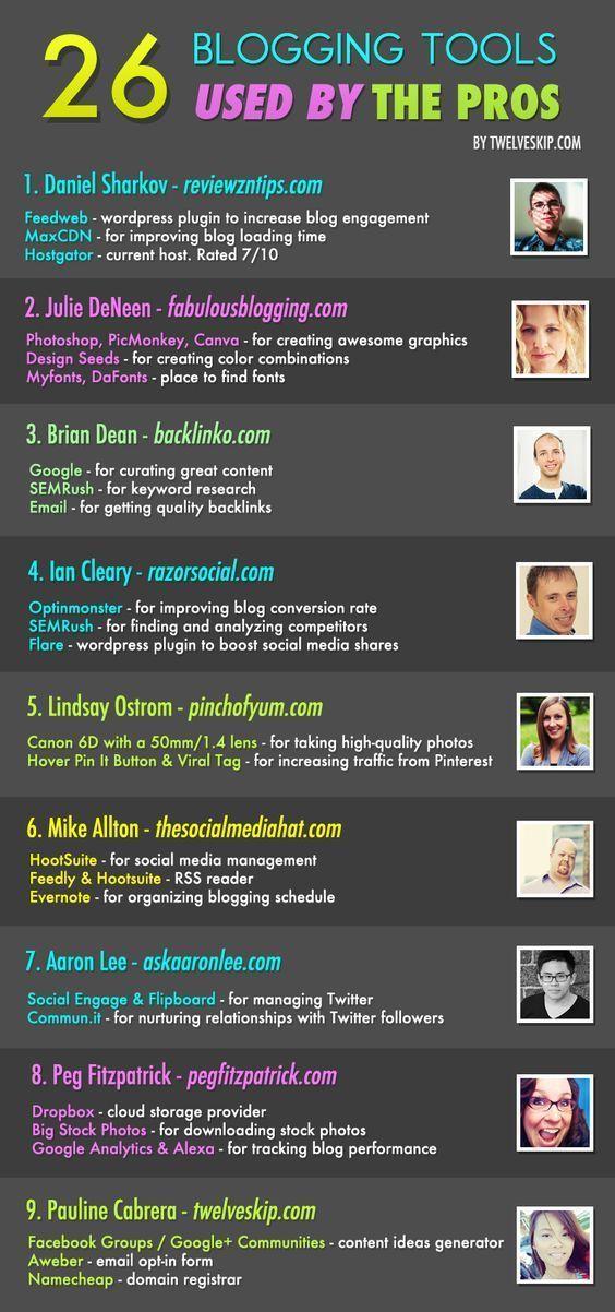 pro blogging tips for beginners