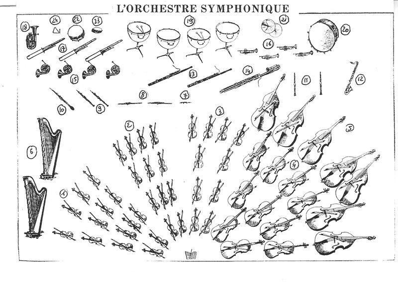 Un dessin de l 39 orchestre symphonique piano pinterest orchestre symphonique dessins de et - Coloriage piano ...