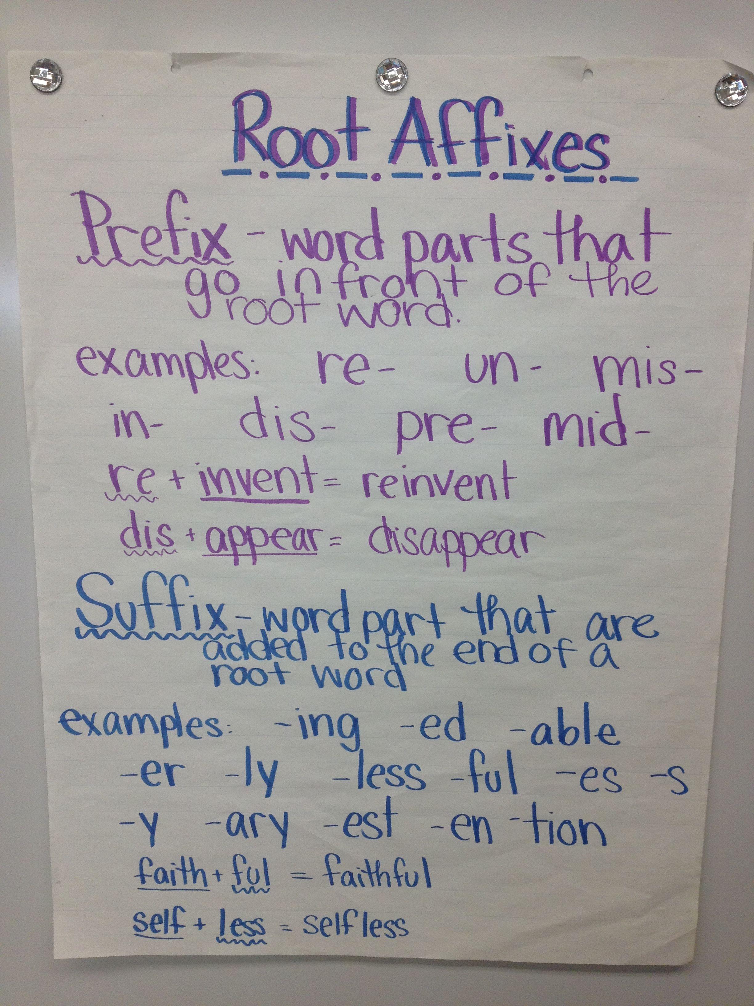Root Affixes