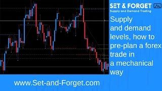 Basic supply and demand forex