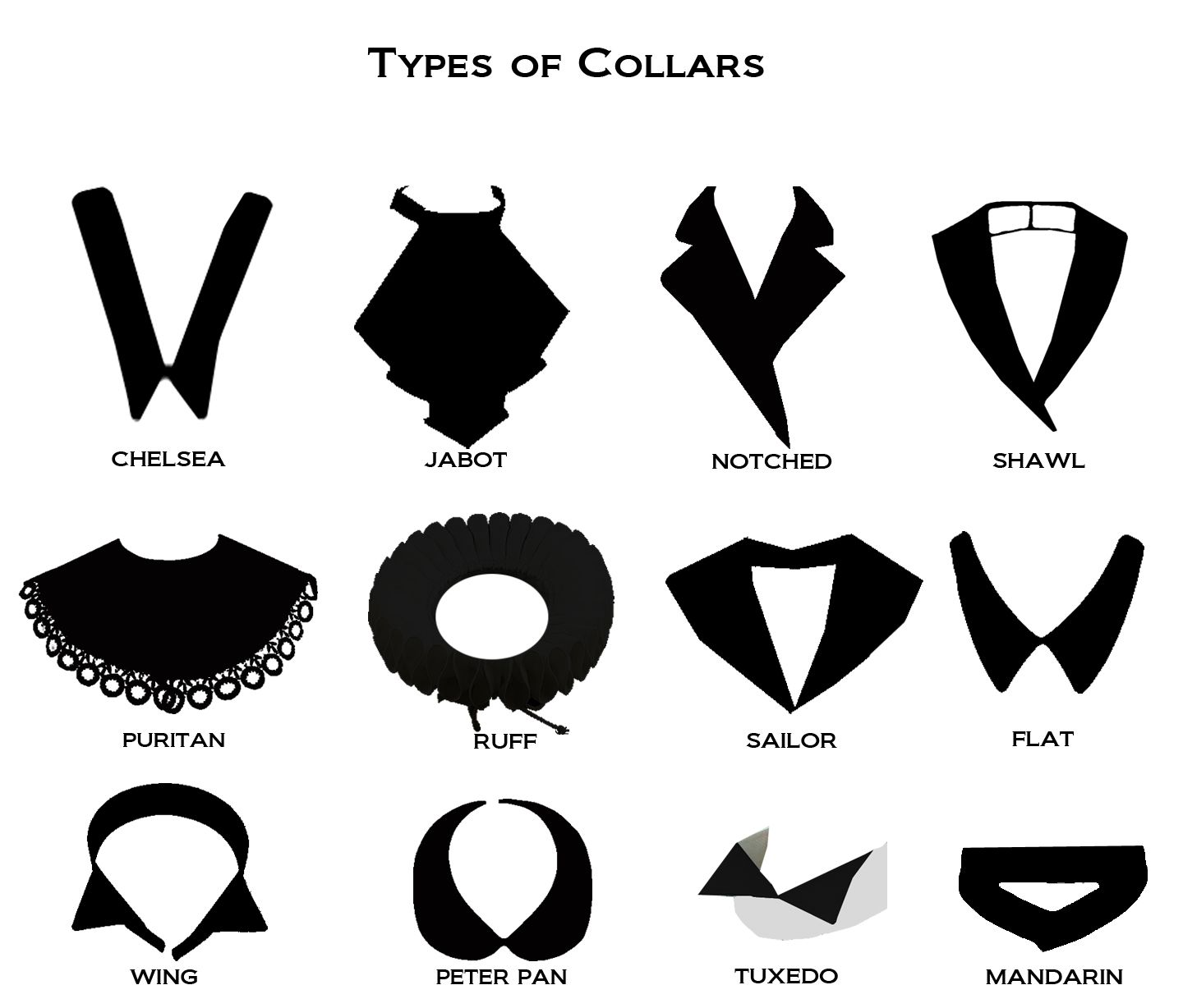 Different types of collars fashion sizzle blog fashion for Different types of design styles