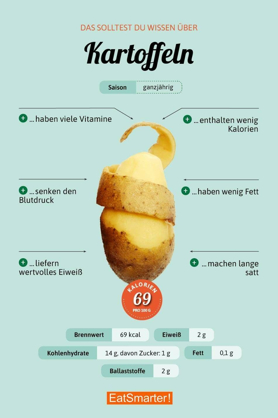 Kartoffeln Nährstoffe