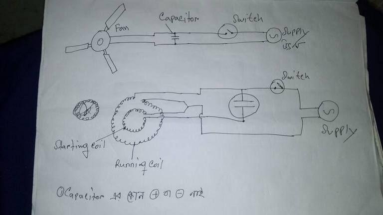 Installing a Ceiling Fan : Wiring for Ceiling Fan Installation ...