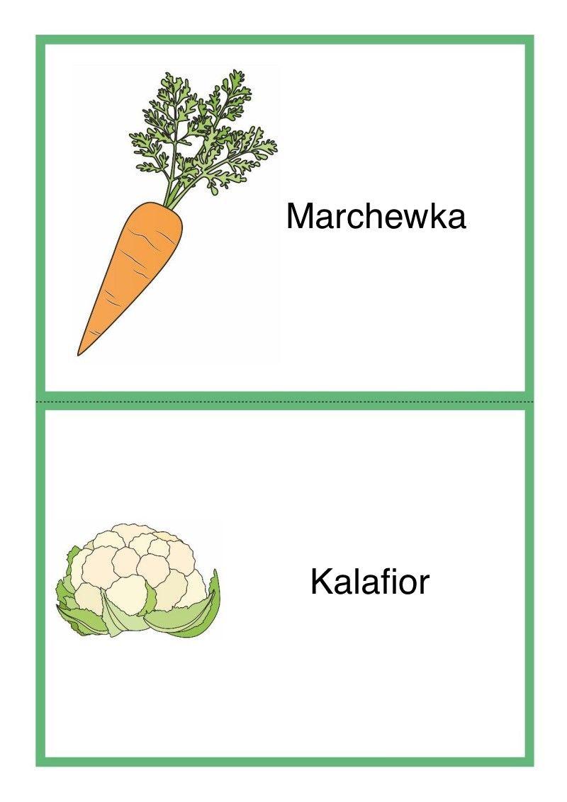 Tablice Edukacyjne Warzywa Do Druku 3 Pie Chart Chart World Map