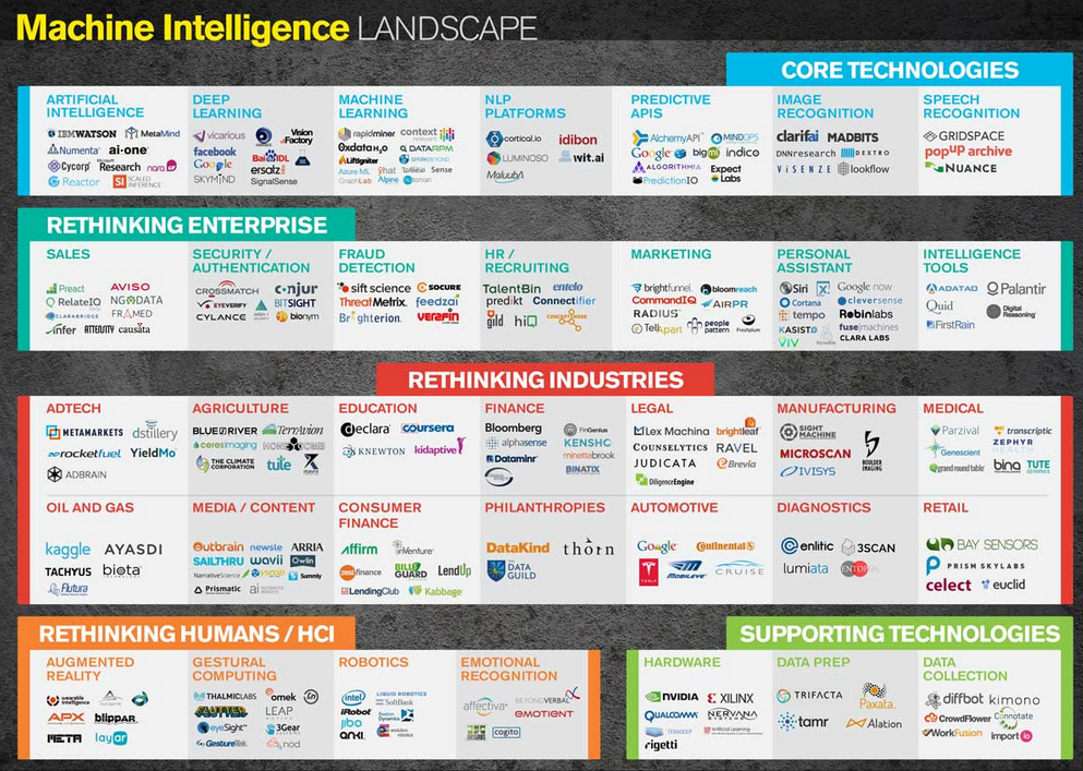 딥 러닝, deep learning, 인공지능, 기계학습