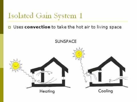 Youtube Green House Design Passive Solar Passive Cooling