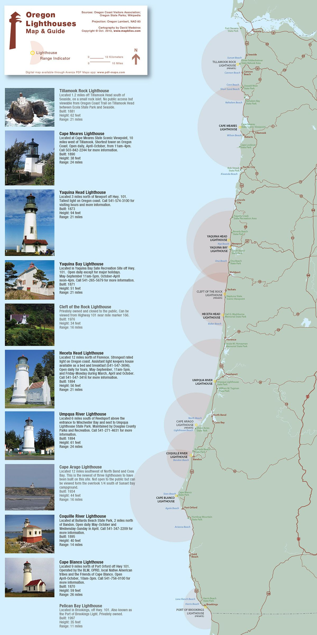 Oregon Lighthouses Map Oregon Lighthouses | Illustrated map showing location, range