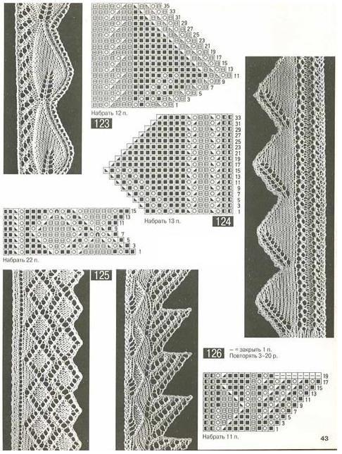 Pin von SELENMAR auf #designs for machine knitting LACE # АЖУРНЫЕ ...