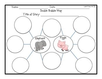 Elephant and Piggie Activities Aligned with Common Core