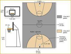 Dimensiones De La Cancha De Baloncesto1 Largo Mínimo 28 Mts Ancho 15mtrs Max Y 14 Mín Canchas Cancha De Baloncesto En Casa Cancha De Baloncesto