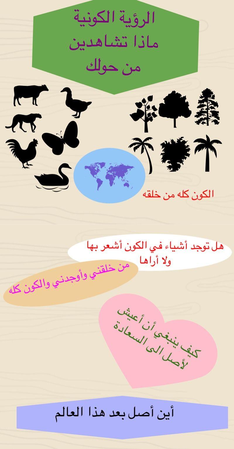 Pin By Imammahdy241 On المدرسة الدينية Movie Posters Poster Art