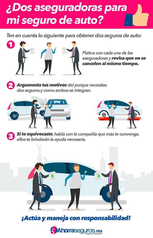 Seguro De Auto Ahorraseguros Seguro De Auto Consejos De Seguridad Vial Imagenes De Seguros