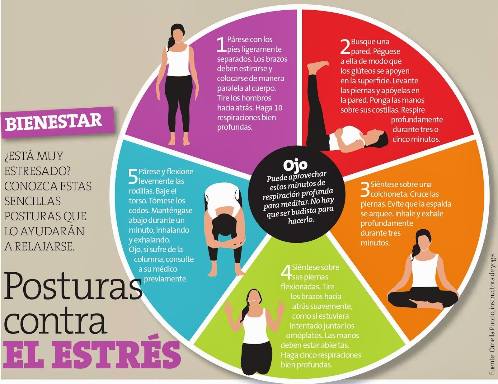 Posturas de Yoga para evitar el estrés. Conoce más en