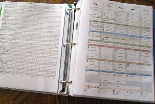 schedules planner for ambleside online nm homeschooling
