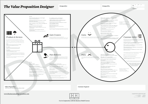 value proposition designer