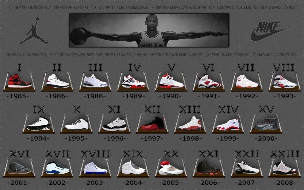 Liste Jordan Air 1-23