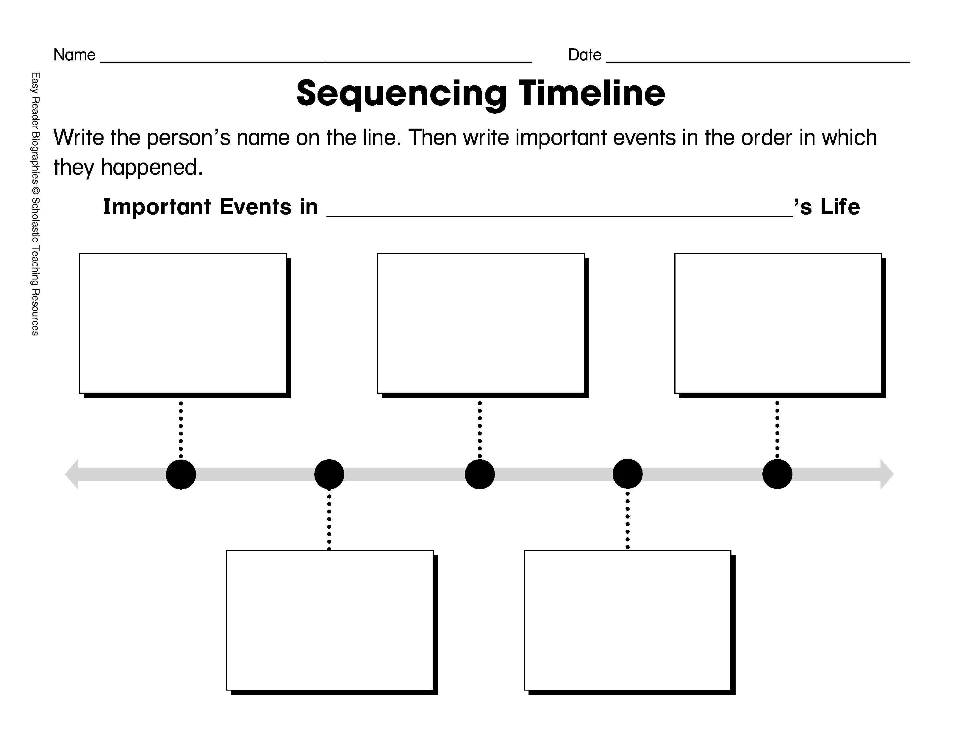 This would be great for the scientific method history – Timeline Template for Kids