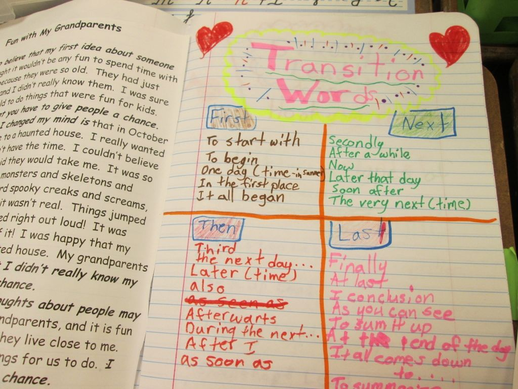 Graphic Organizers For Personal Narratives