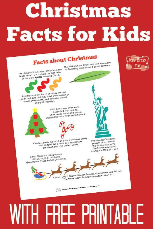 Fun Christmas Facts For Kids  Christmas Facts Free Printables