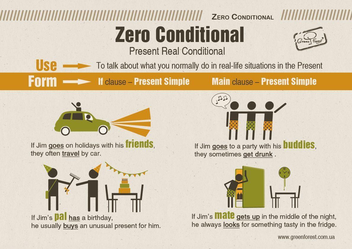 Conditionals 1 5