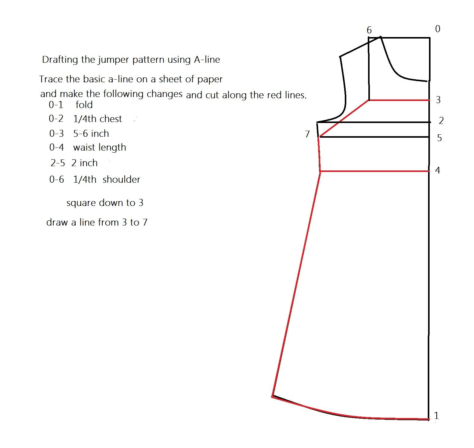 Pinafore /jumper | Sewing patterns | Pinterest | Costura