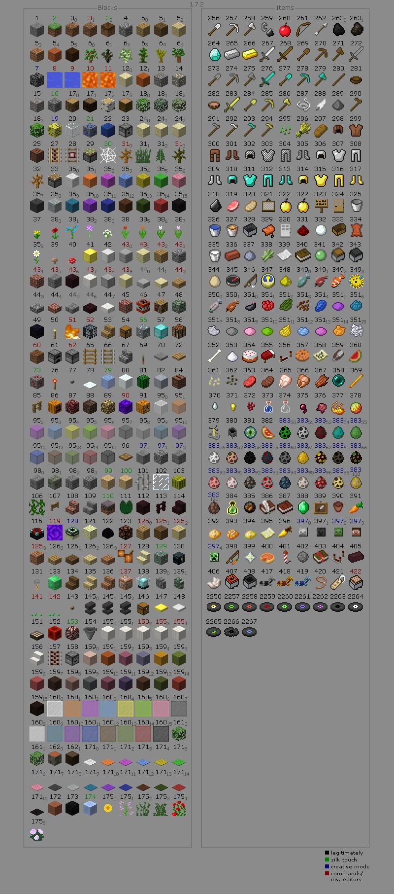 id всех блоков в майнкрафт 1.7.2 #1
