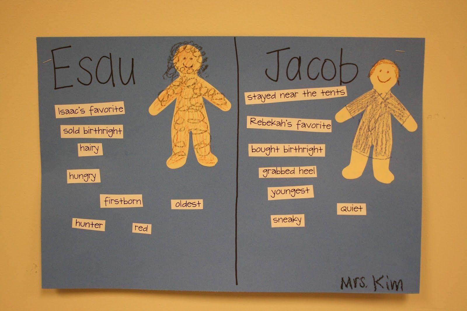 Teaching Kids The Bible Jacob And Esau Sort