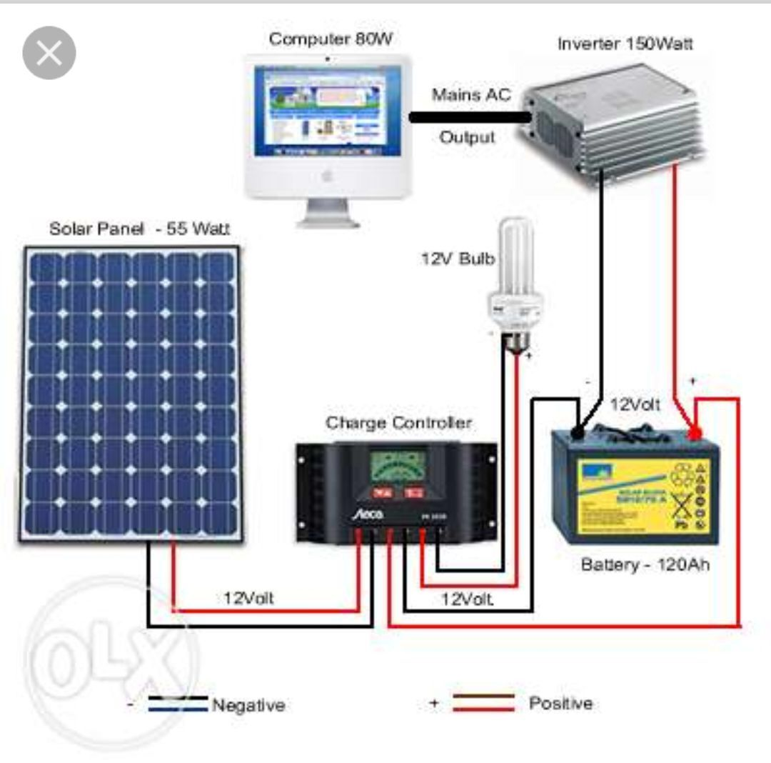 Solar Connection Diy Solar Panel Solar Panel Installation Solar Heating