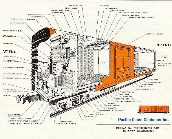 Railcar Illustration