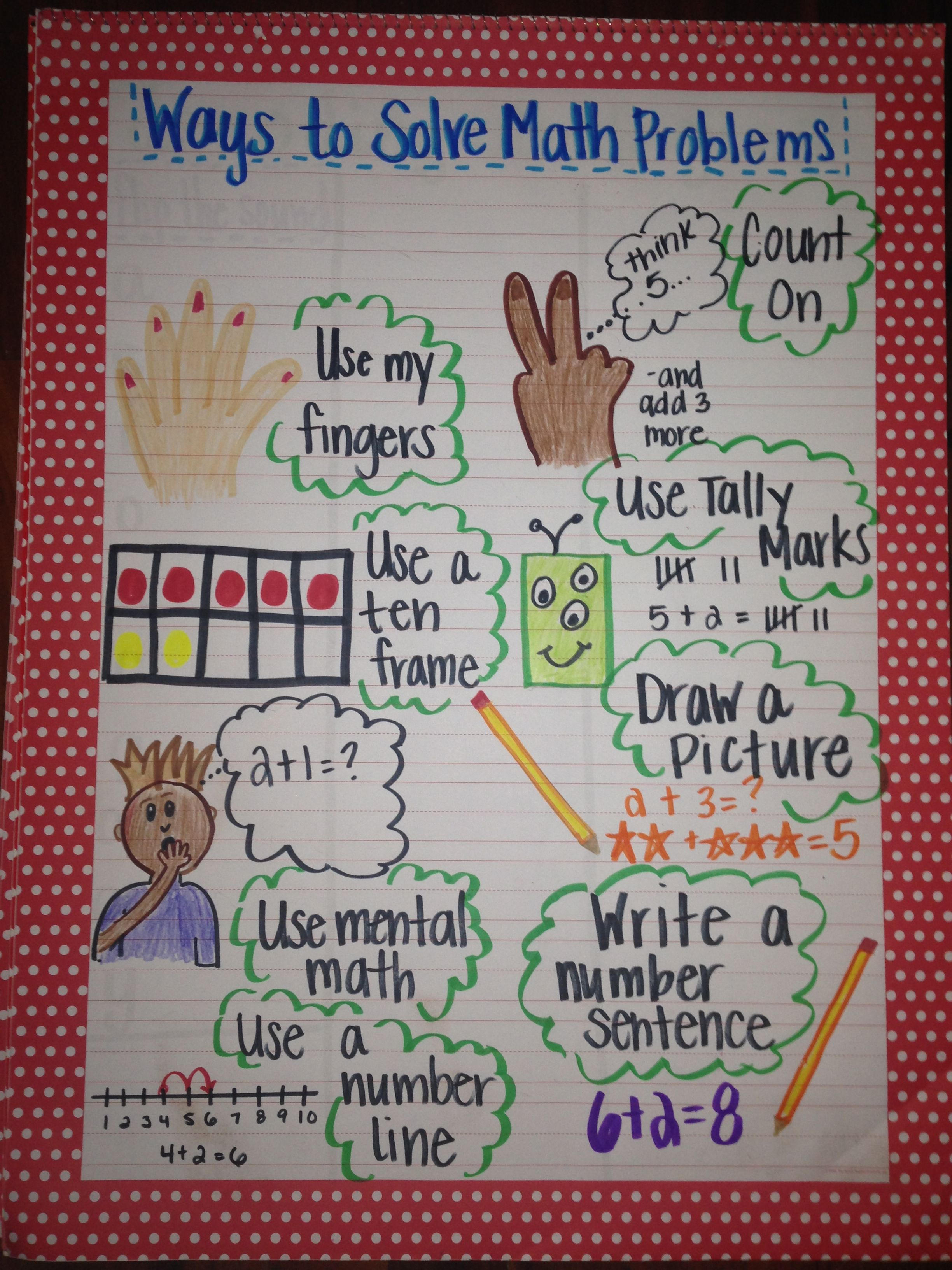 Solving Math Problems Anchor Chart Ngers Are Mainly