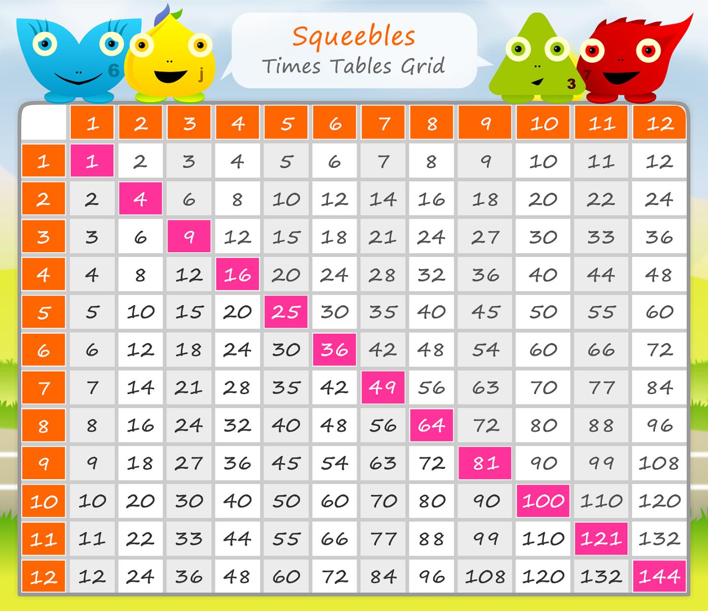Times Table Chart 1 100 Printable