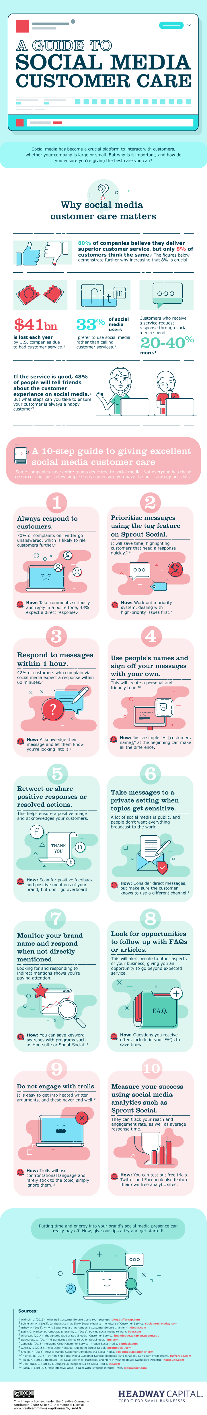 A Guide to Social Media Customer Care [Infographic]