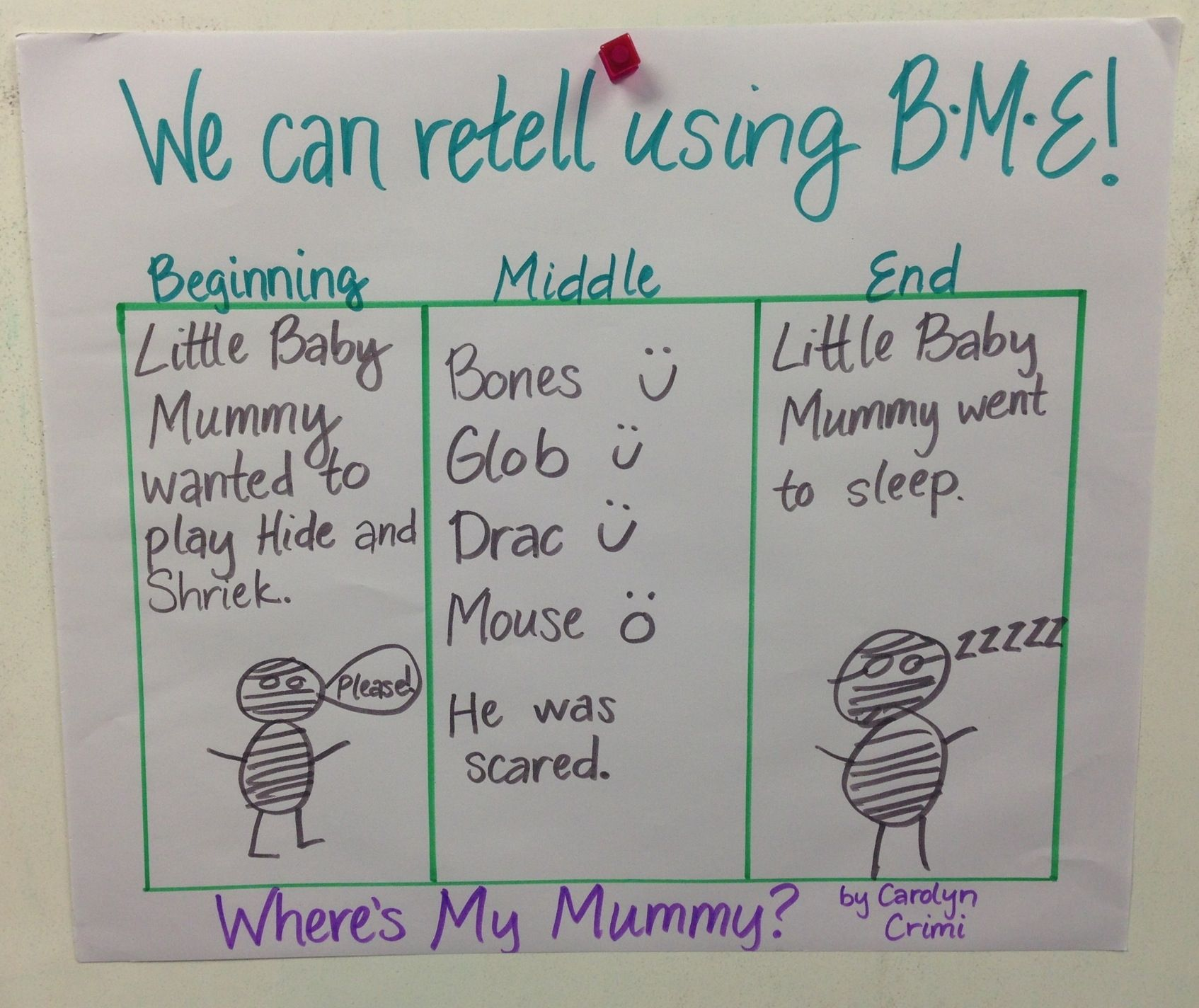 Bme For Where S My Mummy