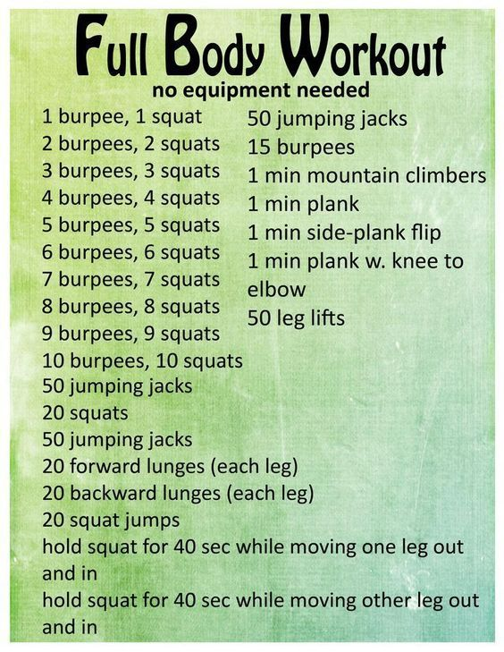 Full Body Workout at Home - To keep you toned and lose weight in a month