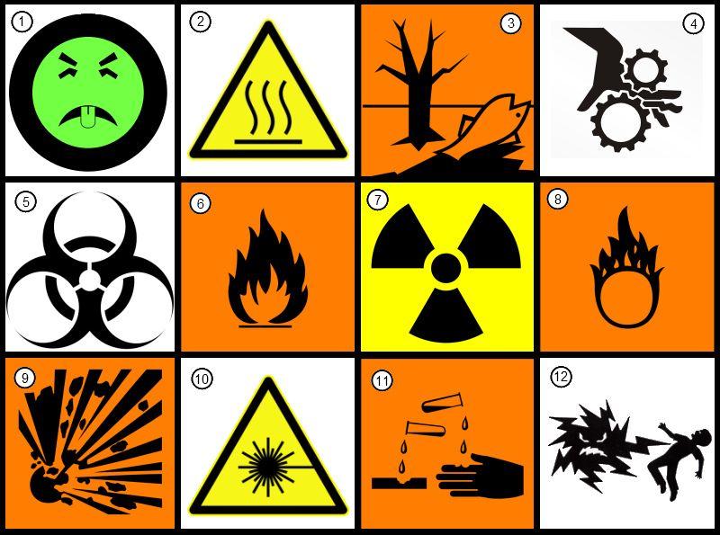 lab safety symbols worksheet answers
