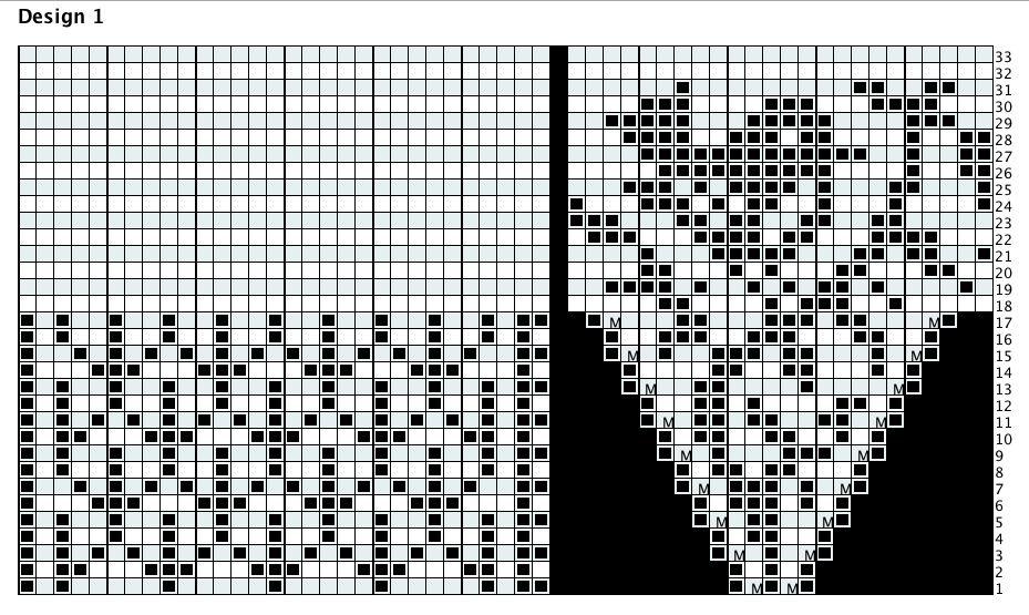 Bird Thumb Chart Gusset Knitted Mittens Pattern Knitting Charts Mittens Pattern