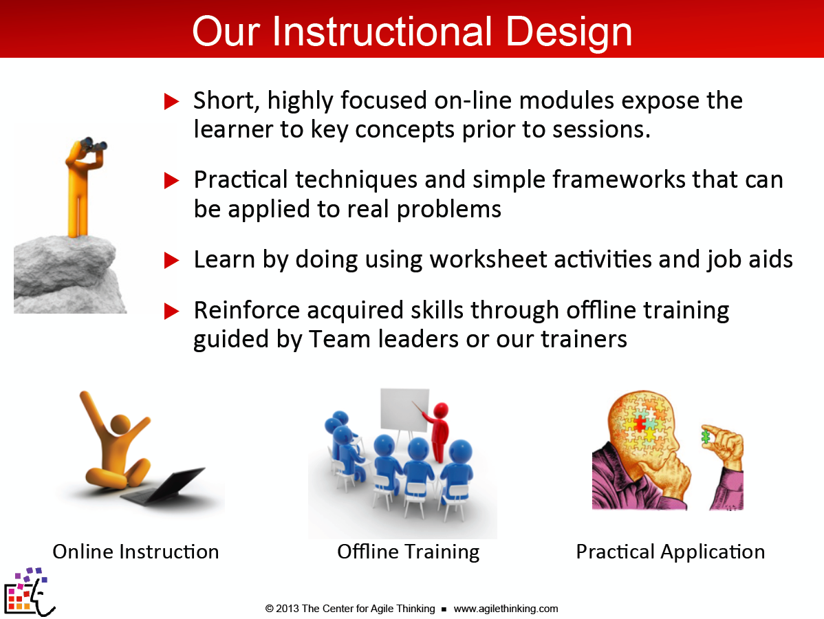 The Instructional Design Instructional Design Corporate Training Instruction
