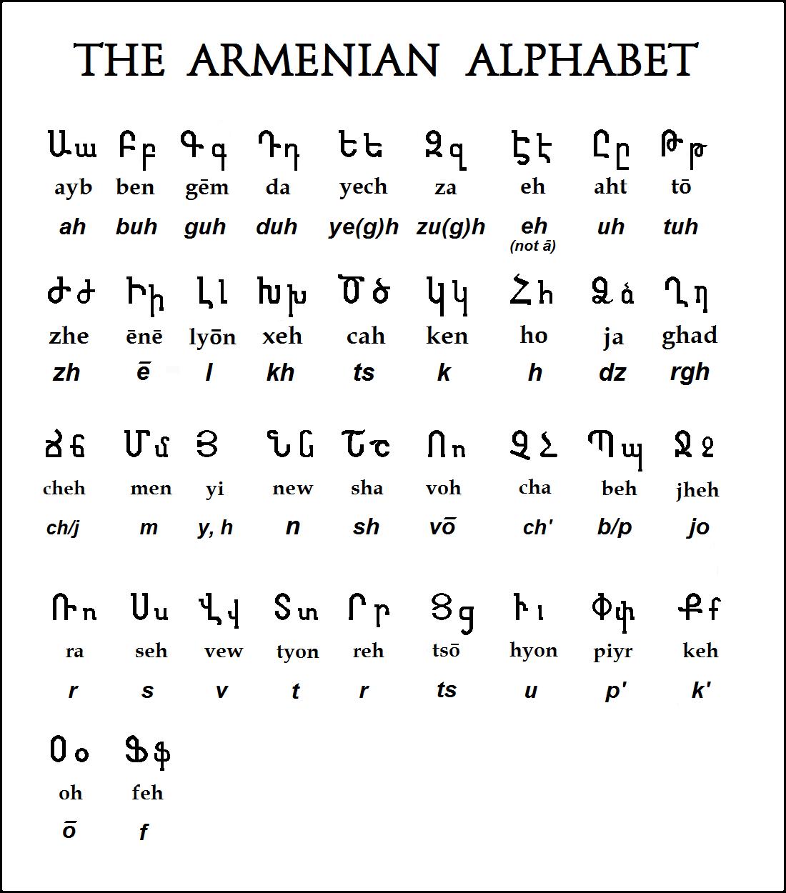 Memrise - Western Armenian