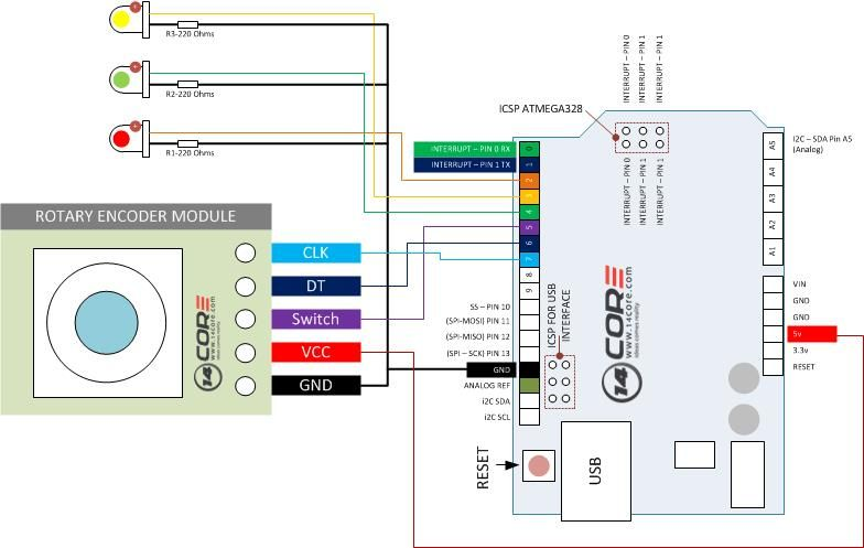 129581e49b97019b65c2600170797429 wiring the rotary encoder with arduino 14core com arduino rotary encoder wiring diagram at reclaimingppi.co