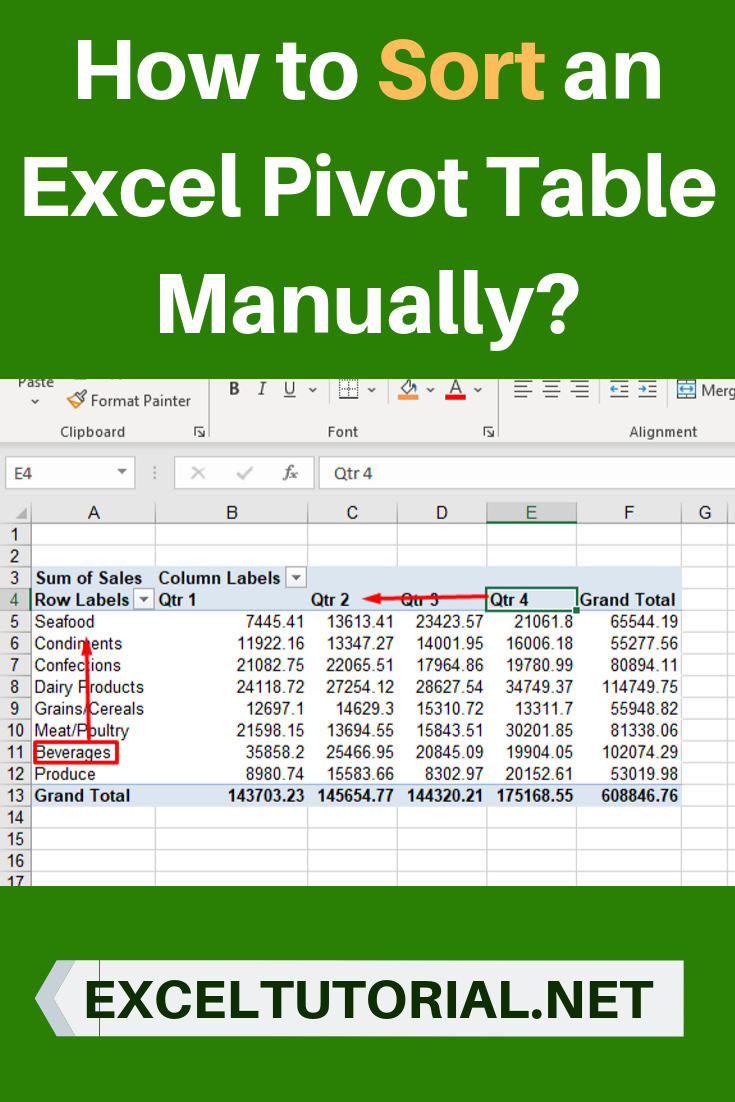 How To Sort An Excel Pivot Table Manually Pivot Table Excel Tutorials Sorting
