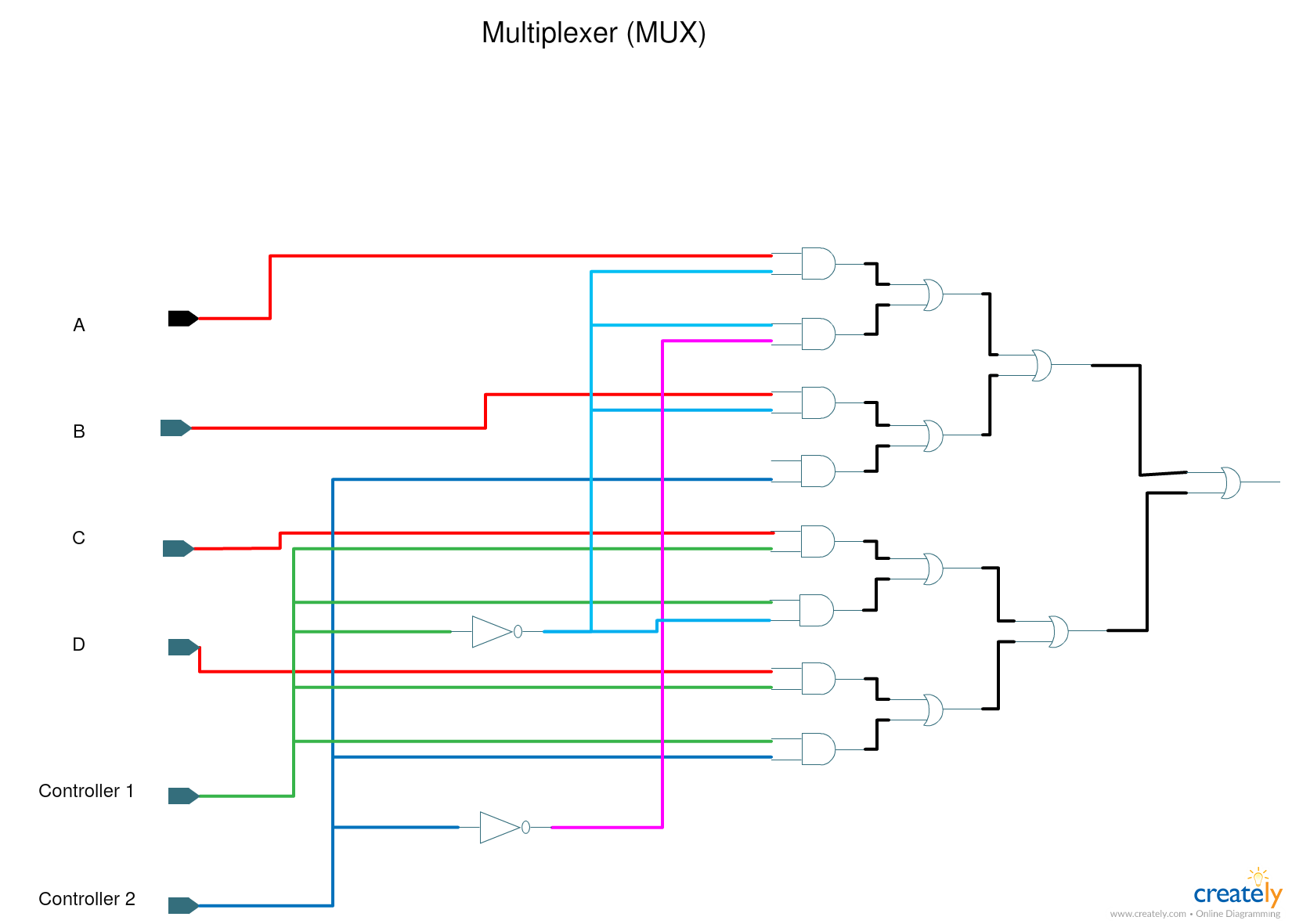 MUX Logic Gate Circuit Diagram Template #logic Circuit Diagram, Templates,  Gate, Models