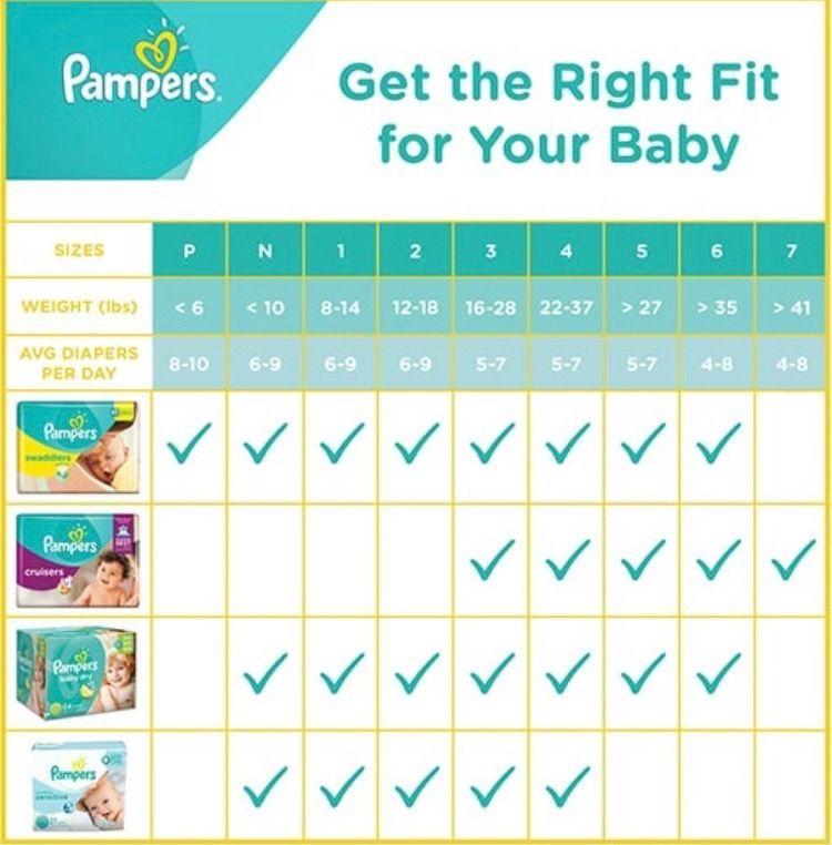 Diaper Change Baby Weight Chart Diaper Sizes Diaper Size Chart