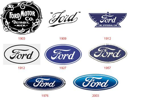 Evolution Of Logos With Images Ford Logo Car Logos Ford Emblem