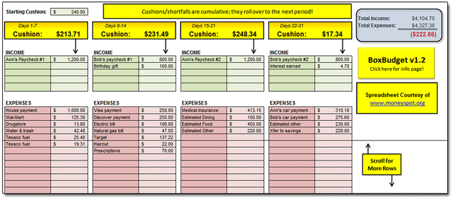 personal finance budget templates