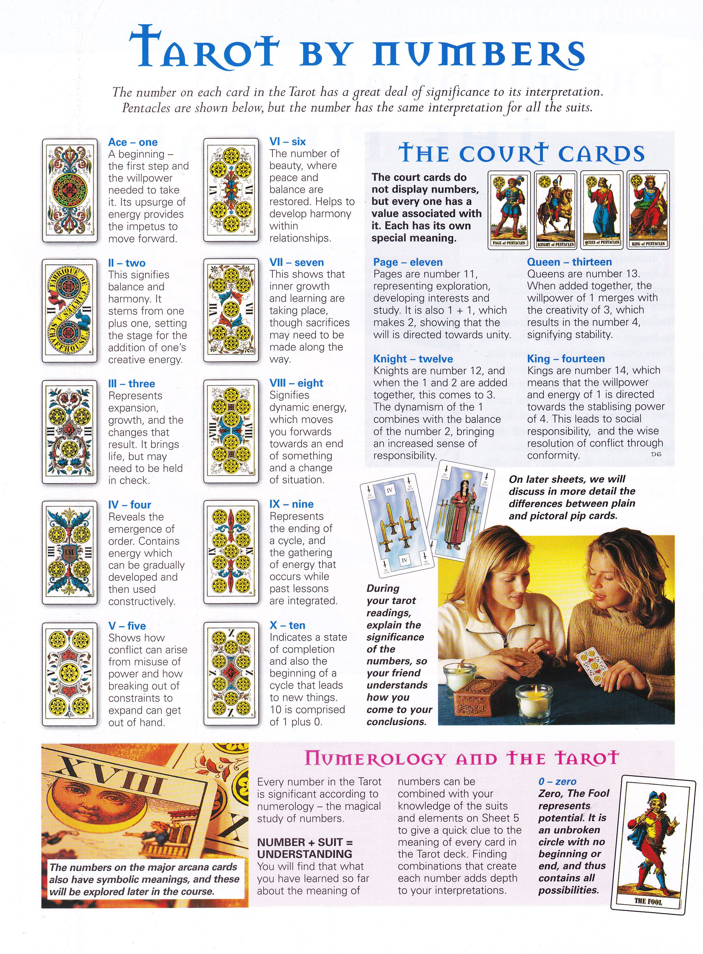 Tarot By Numbers The Significance Of The Numbers Tarot