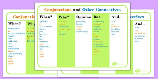Conjunctions And Other Connectives Word Mat Ks2 Conjunctions Ks2 Teaching English